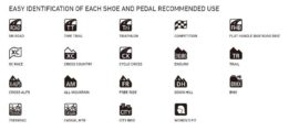 Shimano Pedal Icons Chart