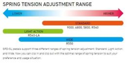 Shimano Spring Tension Adjust