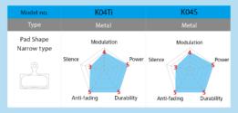 K04Ti | K04S